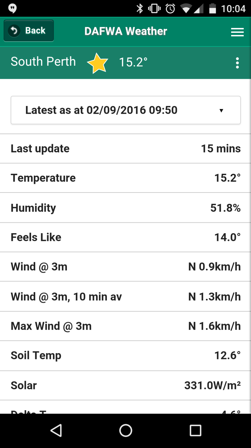 DAFWA Weather App