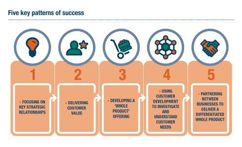 Patterns of Success - key findings