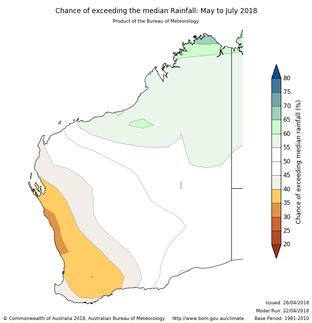 Rainfall outlook for May to July 2018 for Western Australia from the Bureau of Meteorology. Indicating 30 to 45 percent chance of exceeding median rainfall.