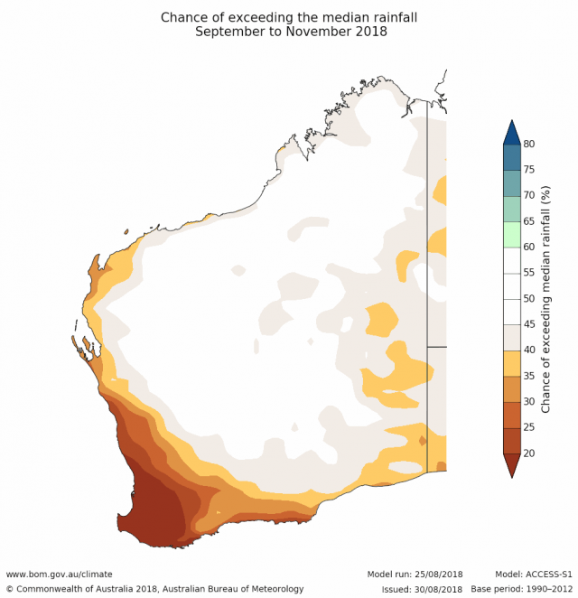 Rainfall outlook for September to November 2018 for Western Australia from the Bureau of Meteorology, indicating a 20-40% chance of exceeding median rainfall