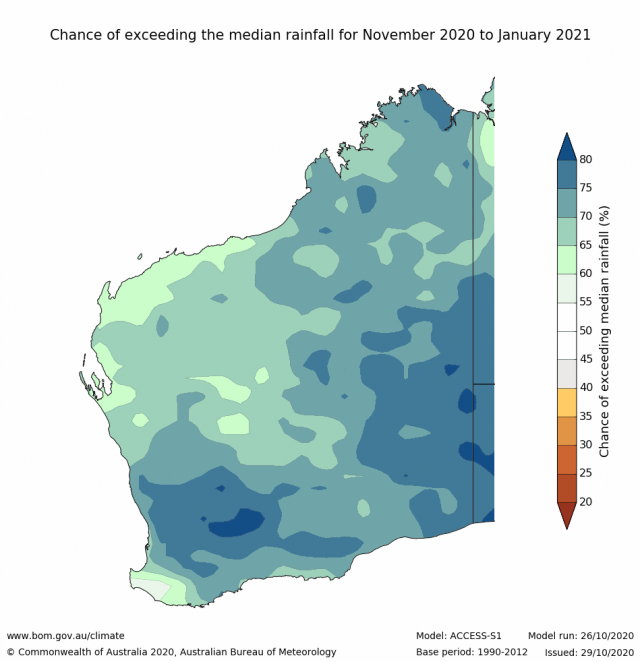 Rainfall outlook for November 2020 to January 2021 for Western Australia from the Bureau of Meteorology, indicating high chance of above median rainfall for the SWLD.