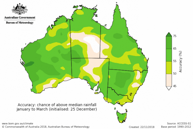 Percent Consistent skill of the Bureau of Meteorology's outlook for January to March rainfall.Predictive skill for the January to March period is 45-75% consistent, which is considered poor to good.