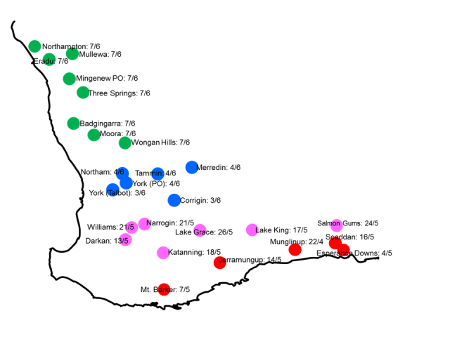 Map showing predicted dates of canola blackleg spore maturity (dates) and the relative current risk of spores coinciding seedling stage (coloured circles) based upon Blackleg Sporacle Model outputs for various locations in Western Australia (updated 26 Ap