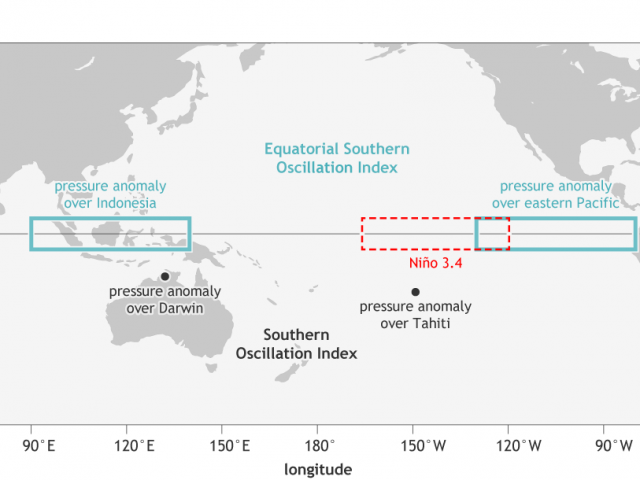 Diagram showing Nino 3.4 area in the Pacific Ocean and the Southern Oscillation Index of Darwin and Tahiti. These are used to determine the ENSO event.