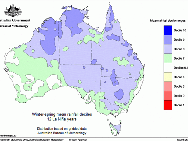 Influence of past 12 La Nina events on winter-spring Australian rainfall. Showing that rainfall has been average to above average in the South-West Land Division in La Nina.