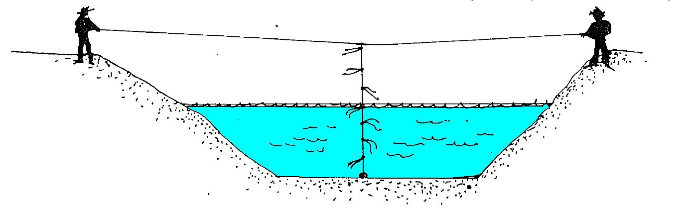 Calculating farm dam (excavated earth tanks) water volume
