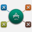 DAFWA APIs Logo