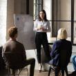 Investor Readiness Business Events - workshops, presentations
