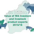 map of WA: $2 billion - value of WA livestock and livestock product exports 2015/16